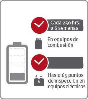Servicio de mantenimiento básico para montacargas en Monterrey