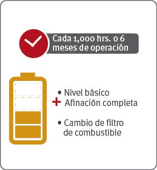 Servicio de mantenimiento intermedio para montacargas en Monterrey